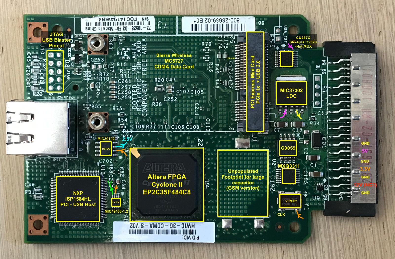Cisco HWIC-3G-CDMA PCB Top Annotated
