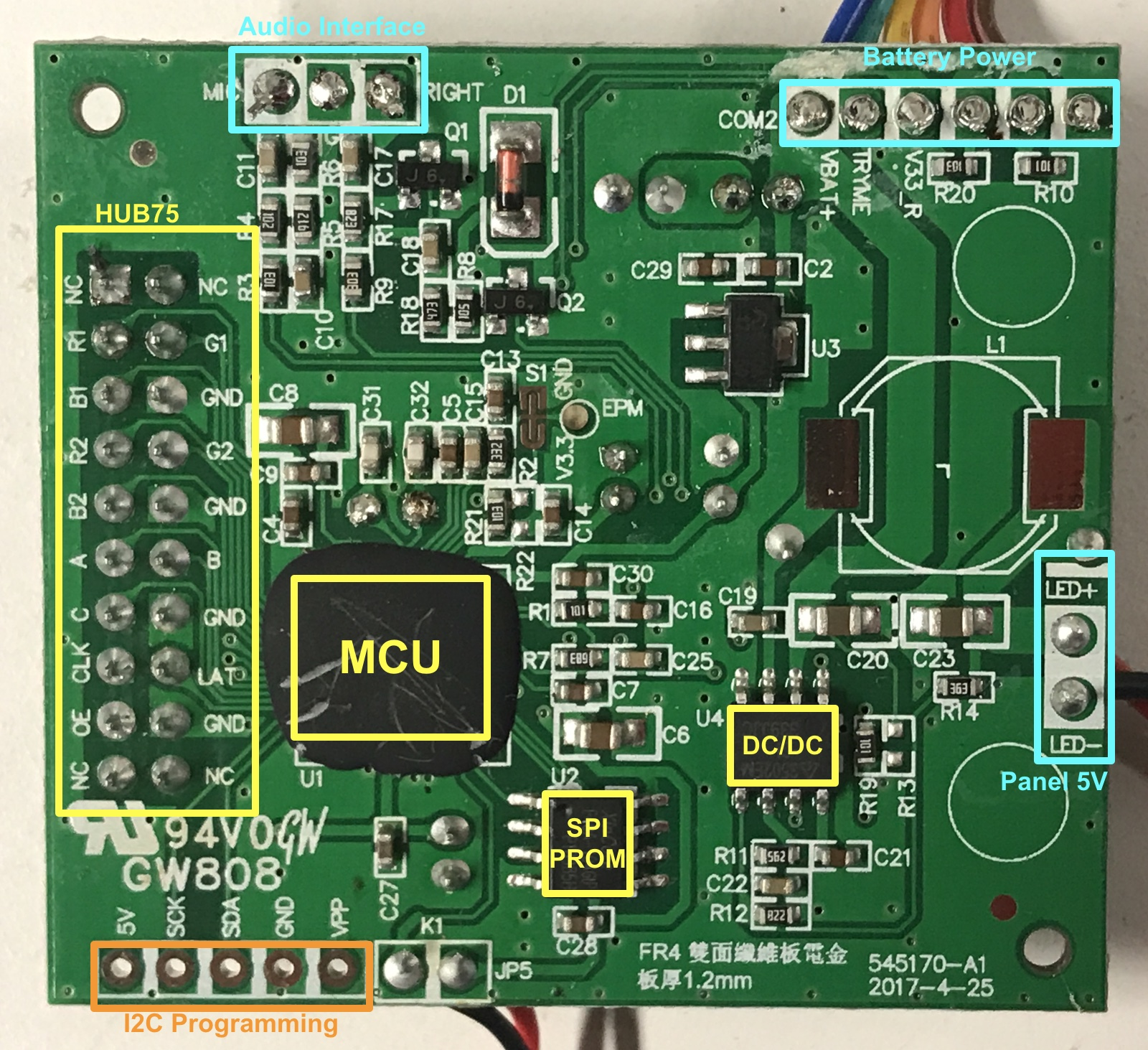 Annotated Controller PCB Front
