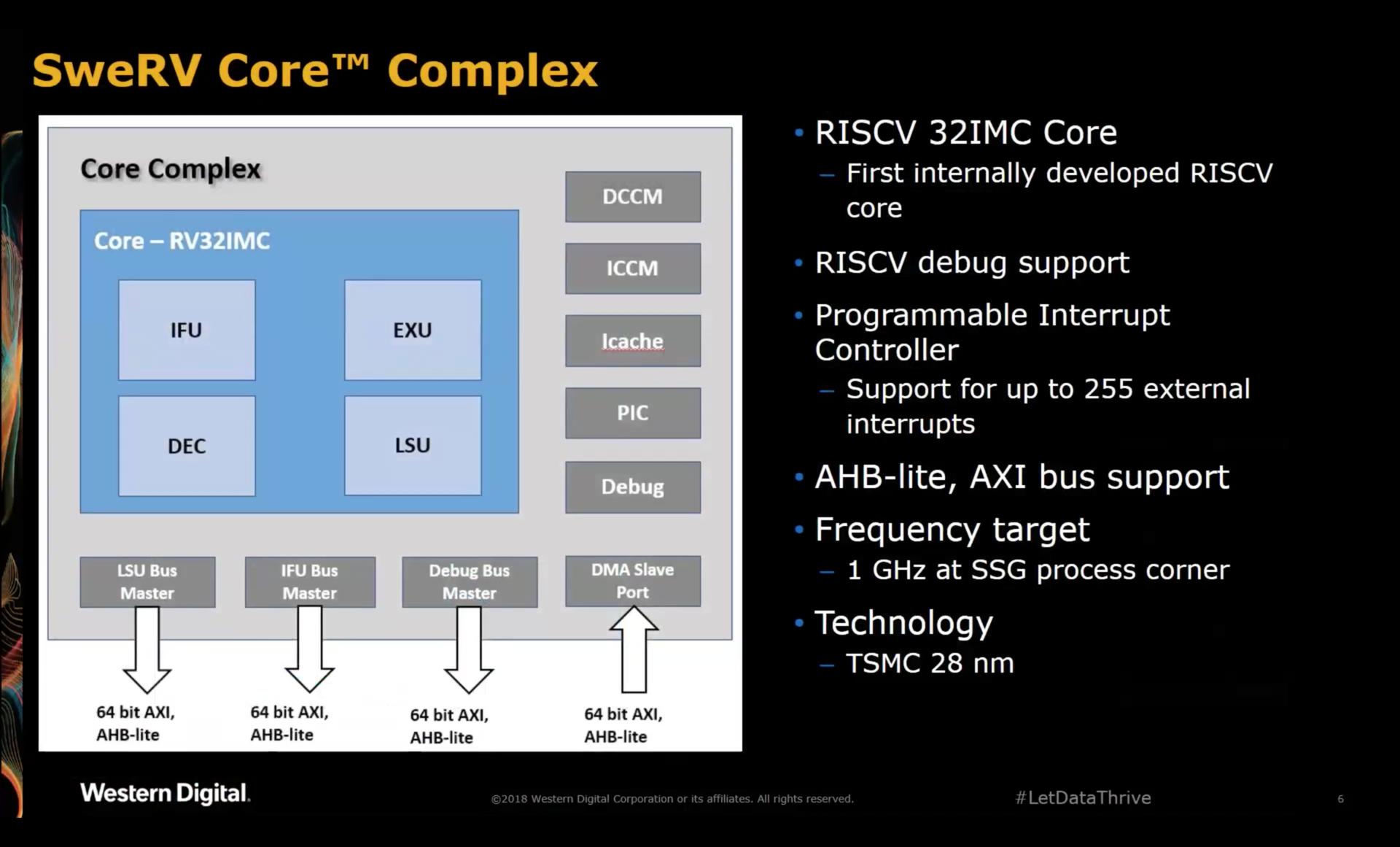 SweRV Core Complex
