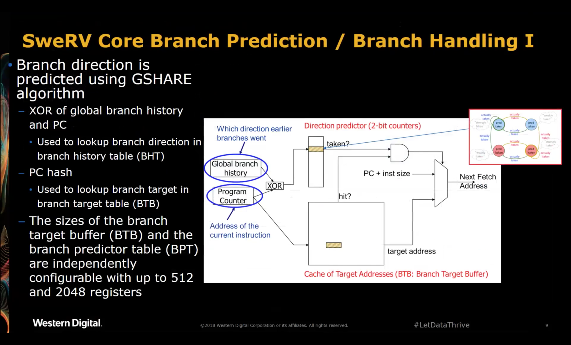 SweRV Core Branch Prediction and Handling 1